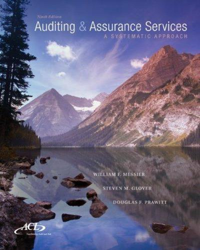 Auditing and assurance SEU